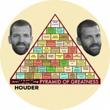 Houder Pyramid of Greatness